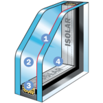 Aufbau von Isolar Glas